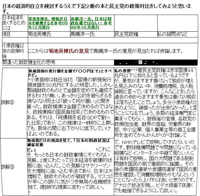 NHKは麻薬、暴力、賭博の相撲よりこの時間を政治経済の大討論会に当てたらどうか。
